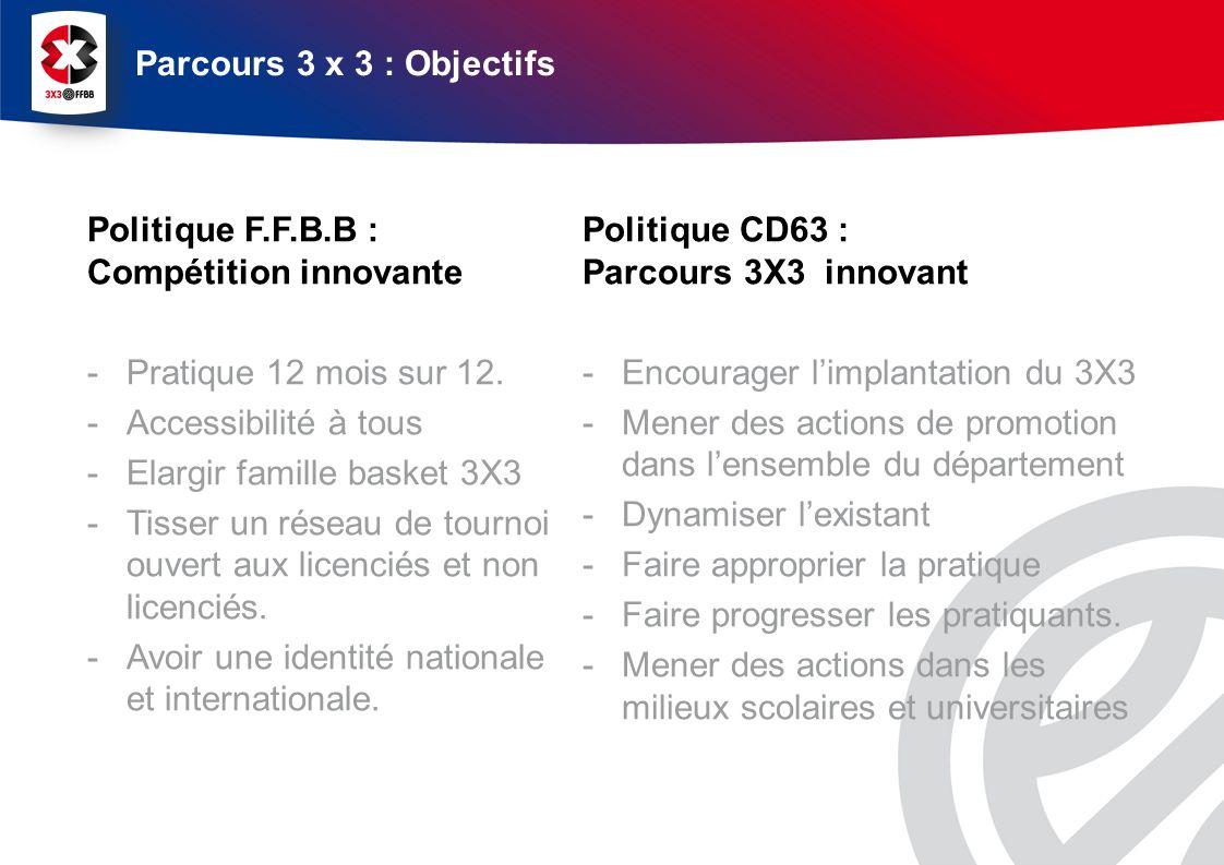 Politique F.F.B.B : Compétition innovante -Pratique 12 mois sur 12.