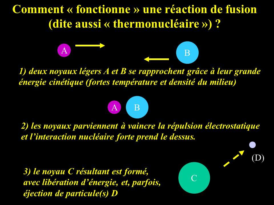 Comment « fonctionne » une réaction de fusion (dite aussi « thermonucléaire ») ? A B A B C (D) 3) le noyau C résultant est formé, avec libération déne