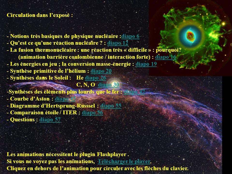 Plan de lexposé : -Notions très basiques de physique nucléaire : diapo 5 -Quest ce quune réaction nucléaire ? : diapo 12 - La fusion thermonucléaire :