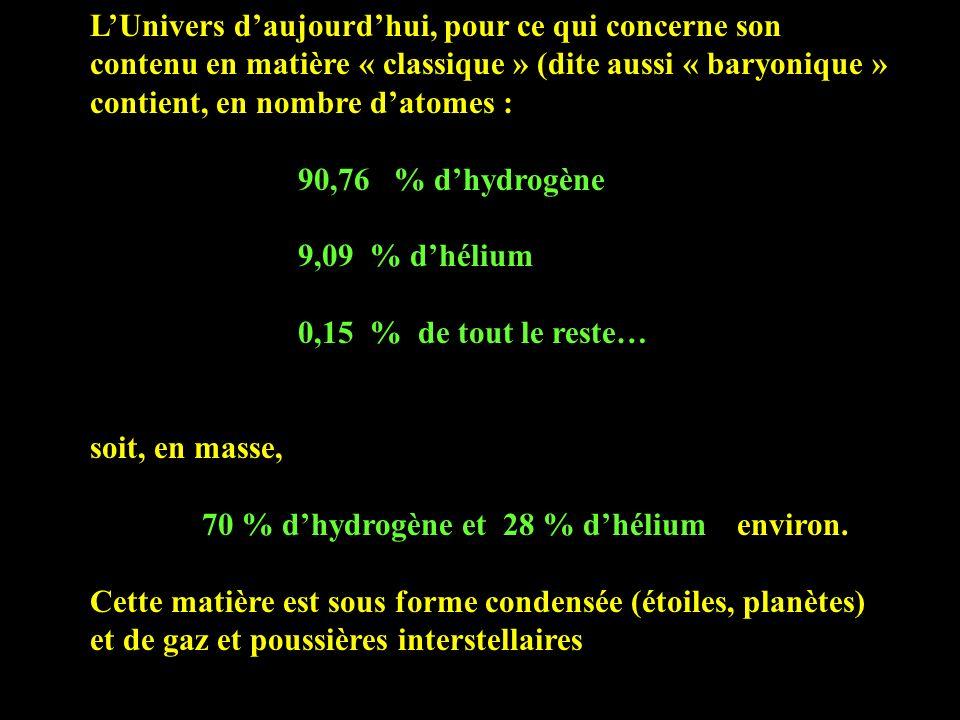 LUnivers daujourdhui, pour ce qui concerne son contenu en matière « classique » (dite aussi « baryonique » contient, en nombre datomes : 90,76 % dhydr