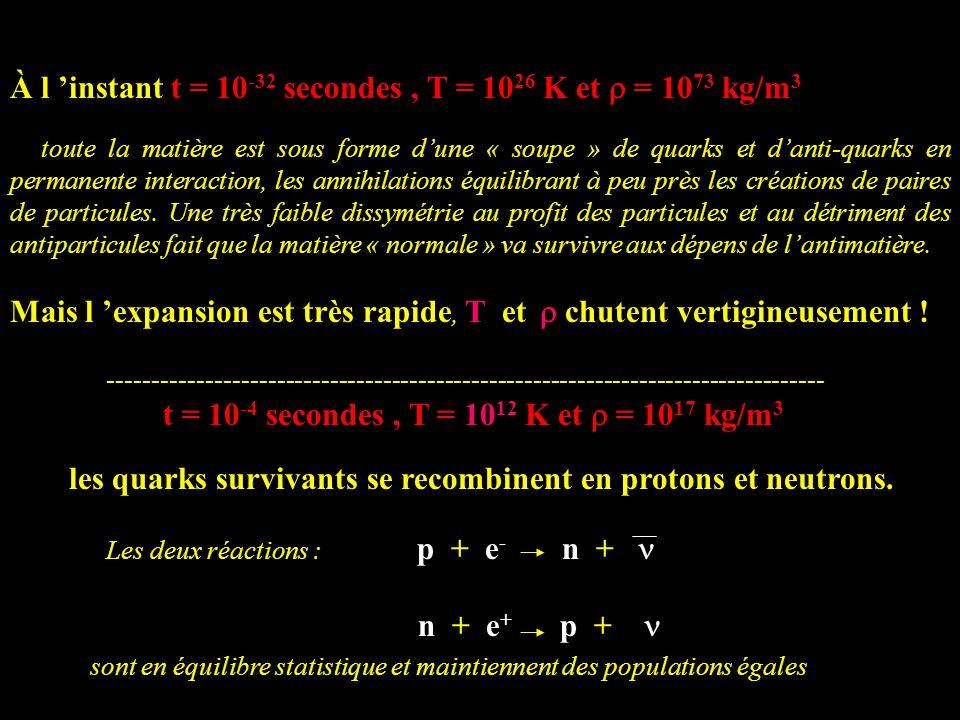 À l instant t = 10 -32 secondes, T = 10 26 K et = 10 73 kg/m 3 toute la matière est sous forme dune « soupe » de quarks et danti-quarks en permanente
