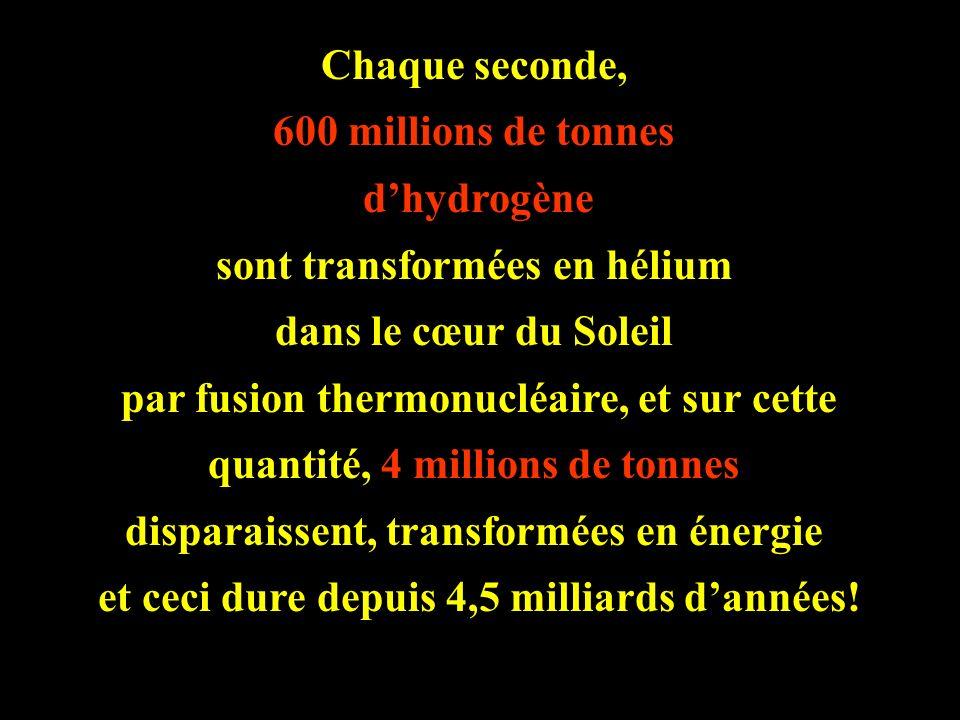 Chaque seconde, 600 millions de tonnes dhydrogène sont transformées en hélium dans le cœur du Soleil par fusion thermonucléaire, et sur cette quantité