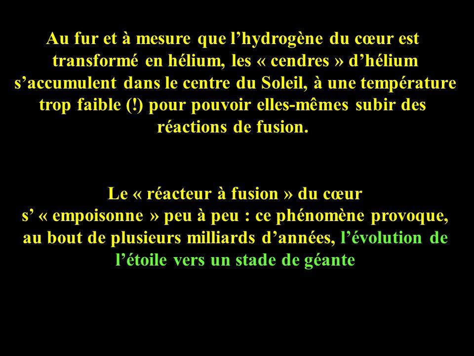 Au fur et à mesure que lhydrogène du cœur est transformé en hélium, les « cendres » dhélium saccumulent dans le centre du Soleil, à une température tr