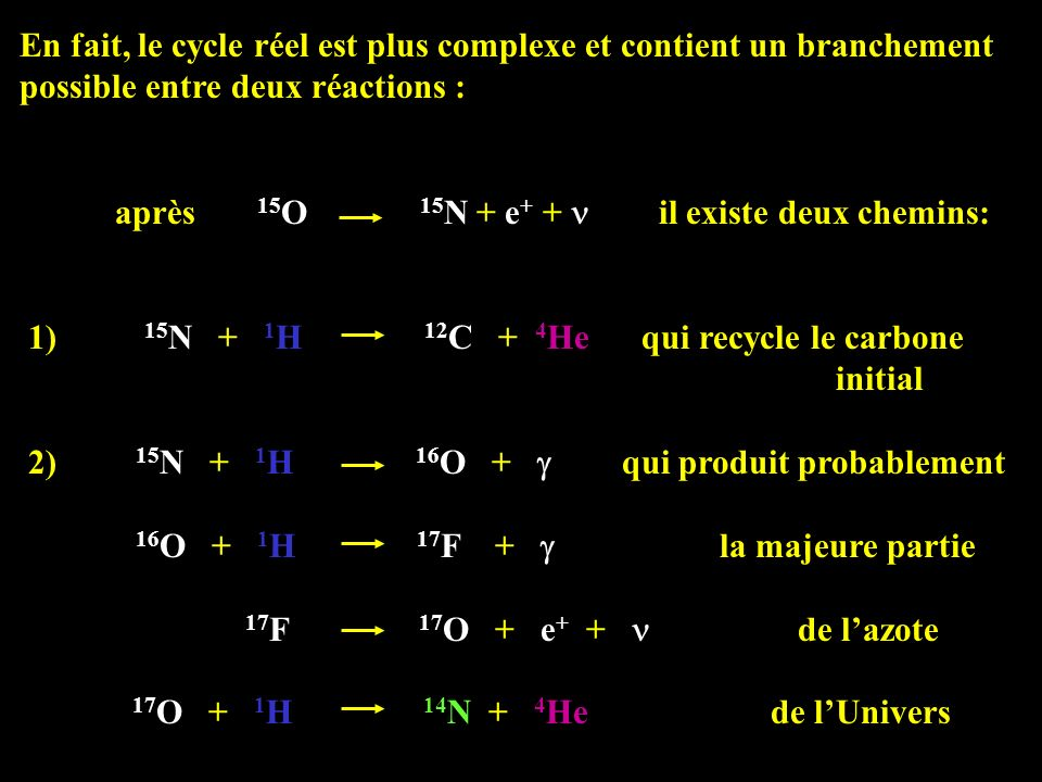 En fait, le cycle réel est plus complexe et contient un branchement possible entre deux réactions : après 15 O 15 N + e + + il existe deux chemins: 1)