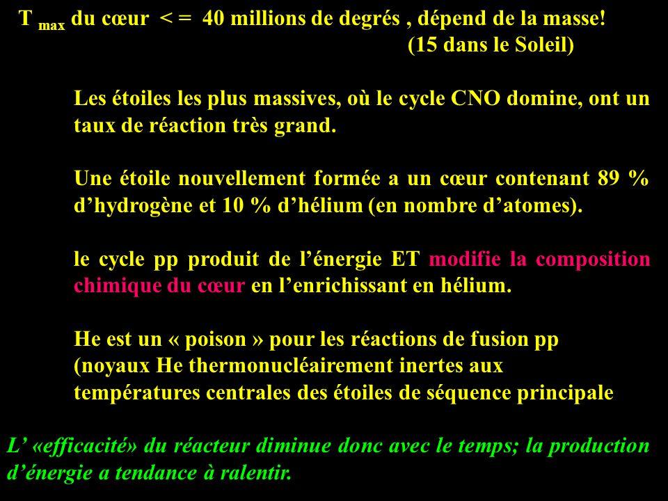 T max du cœur < = 40 millions de degrés, dépend de la masse! (15 dans le Soleil) Les étoiles les plus massives, où le cycle CNO domine, ont un taux de