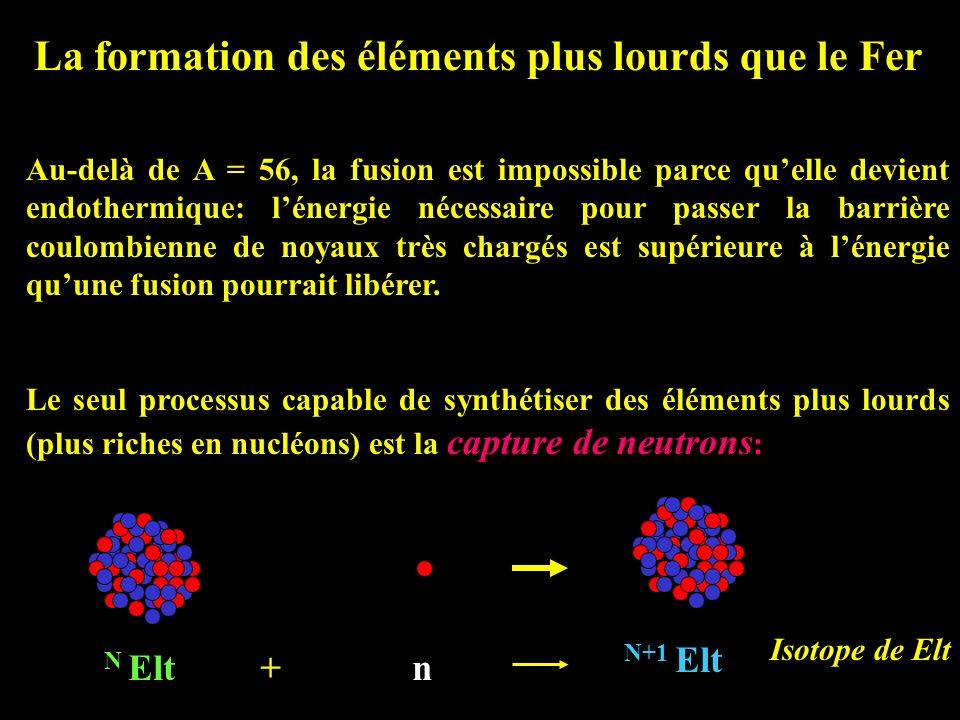 La formation des éléments plus lourds que le Fer Au-delà de A = 56, la fusion est impossible parce quelle devient endothermique: lénergie nécessaire p
