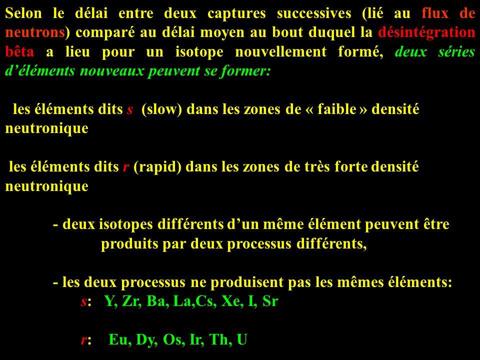 Selon le délai entre deux captures successives (lié au flux de neutrons) comparé au délai moyen au bout duquel la désintégration bêta a lieu pour un i