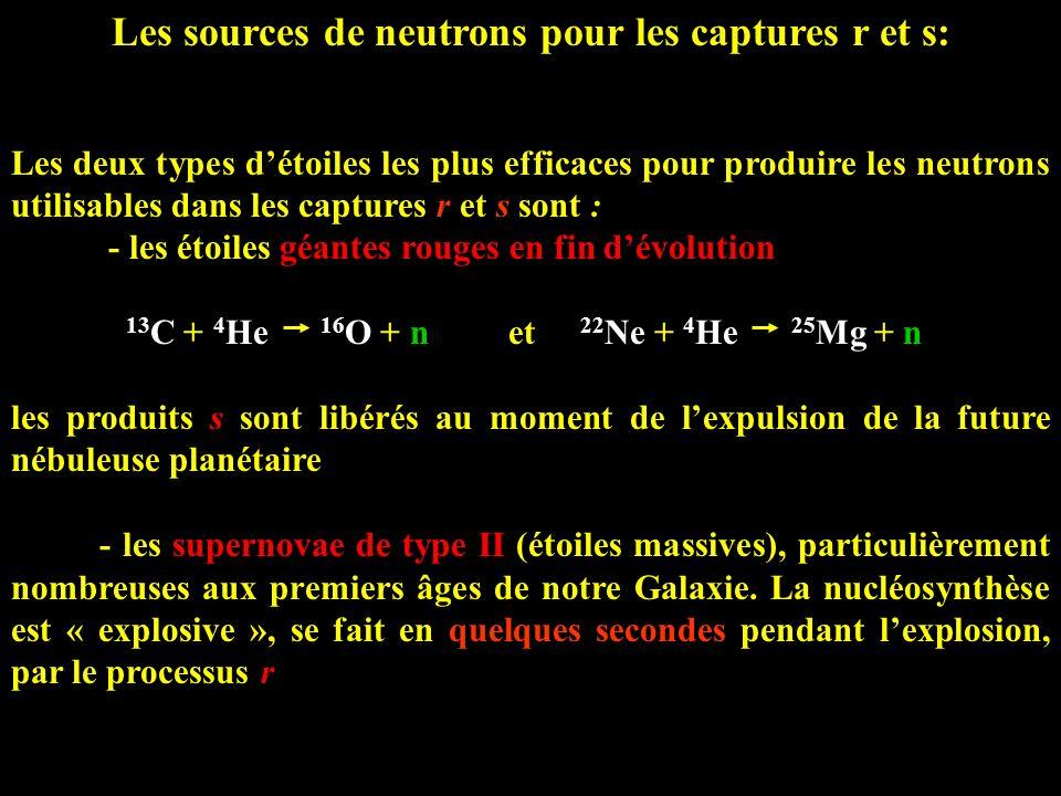 Les sources de neutrons pour les captures r et s: Les deux types détoiles les plus efficaces pour produire les neutrons utilisables dans les captures