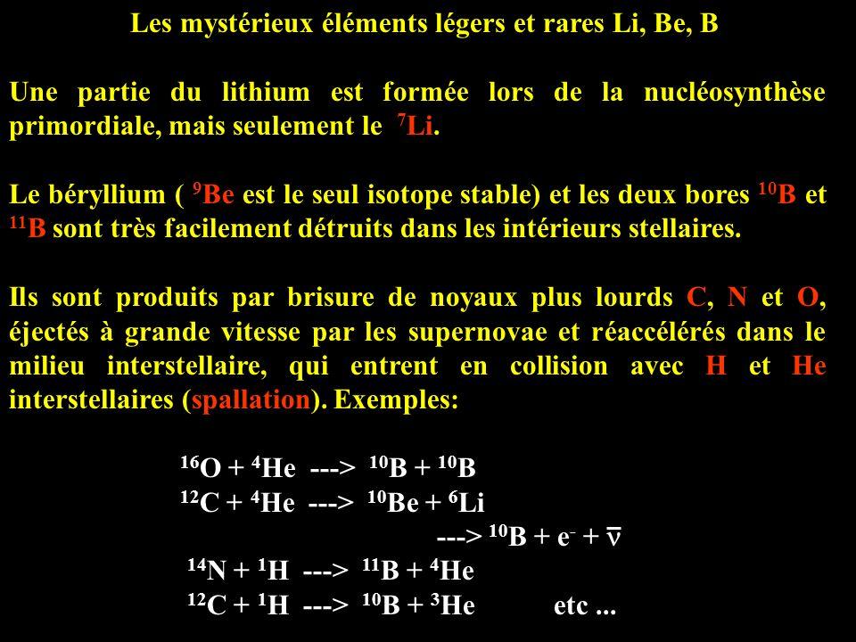 Les mystérieux éléments légers et rares Li, Be, B Une partie du lithium est formée lors de la nucléosynthèse primordiale, mais seulement le 7 Li. Le b