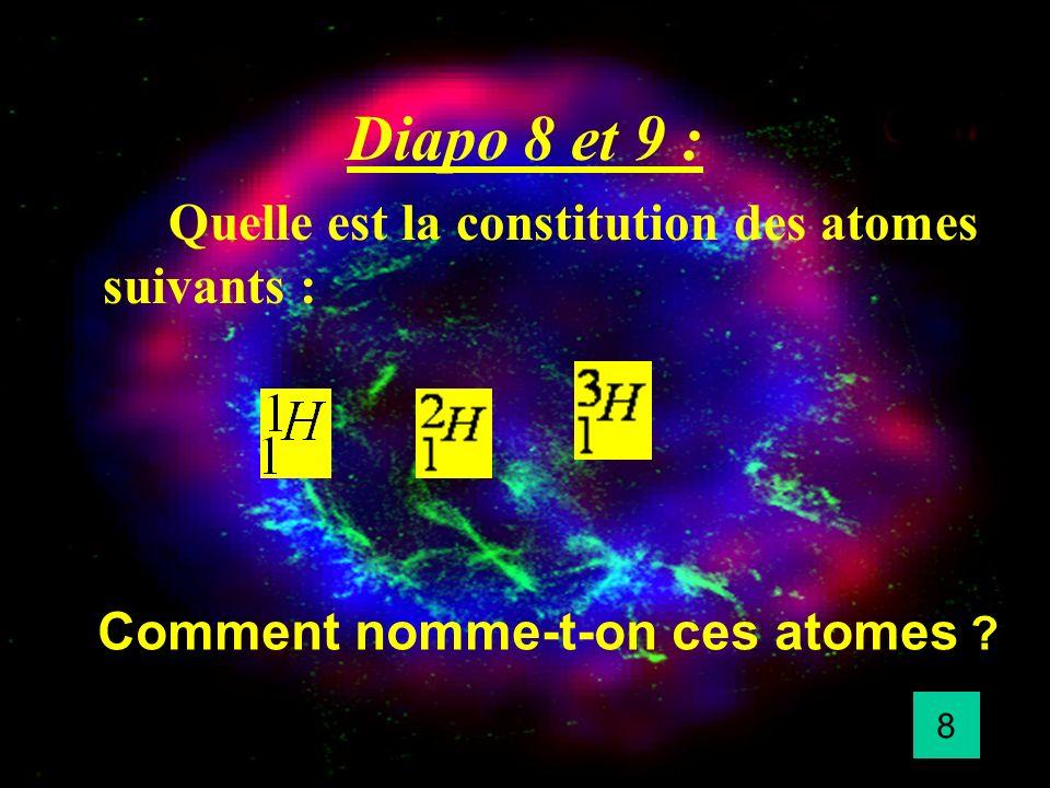 Diapo 8 et 9 : Quelle est la constitution des atomes suivants : Comment nomme-t-on ces atomes ? 8