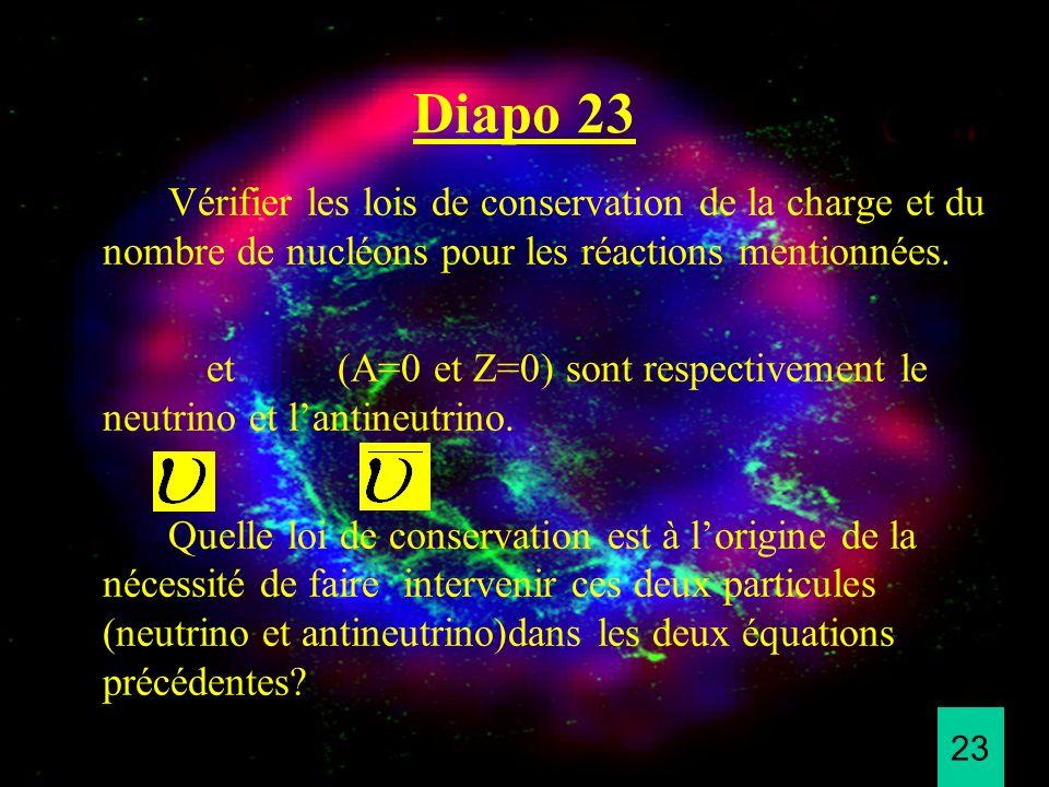 Diapo 23 Vérifier les lois de conservation de la charge et du nombre de nucléons pour les réactions mentionnées. et (A=0 et Z=0) sont respectivement l