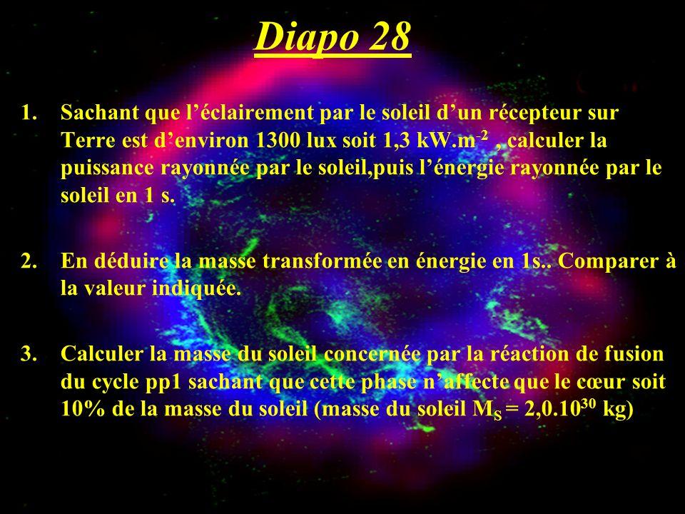 Diapo 28 1.Sachant que léclairement par le soleil dun récepteur sur Terre est denviron 1300 lux soit 1,3 kW.m -2, calculer la puissance rayonnée par l