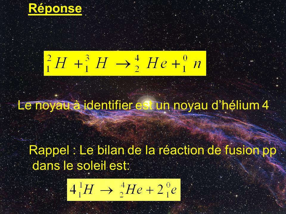 Réponse Rappel : Le bilan de la réaction de fusion pp dans le soleil est: Le noyau à identifier est un noyau dhélium 4