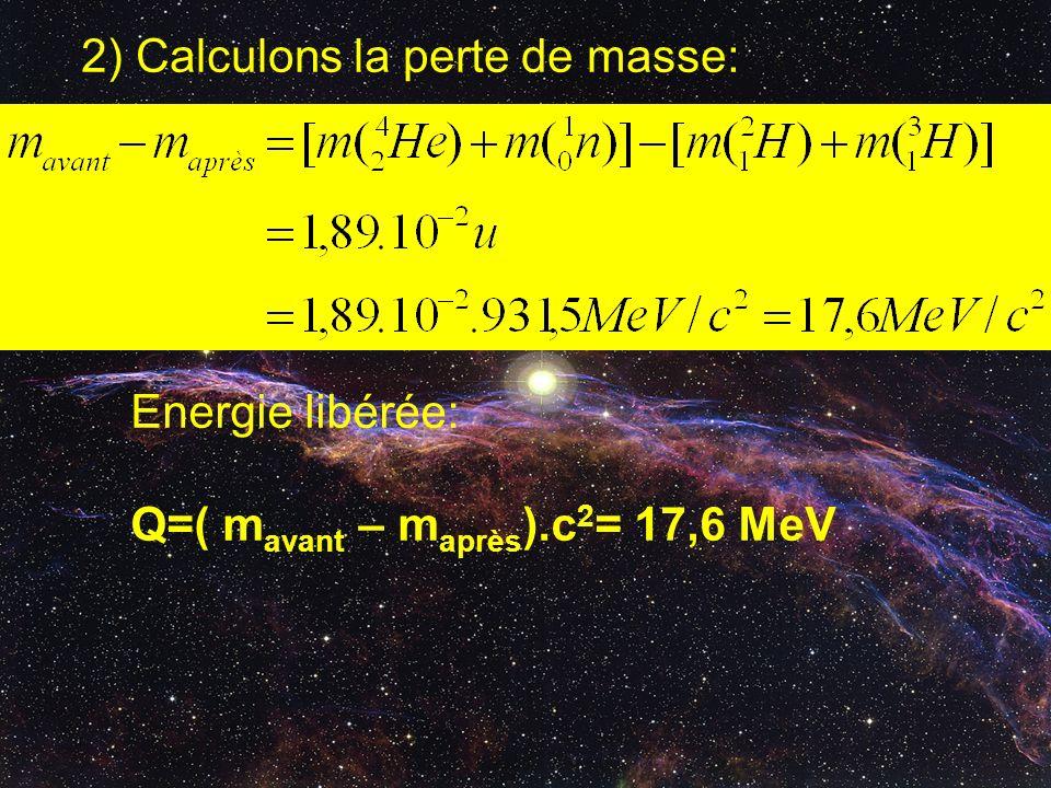 2) Calculons la perte de masse: Energie libérée: Q=( m avant – m après ).c 2 = 17,6 MeV