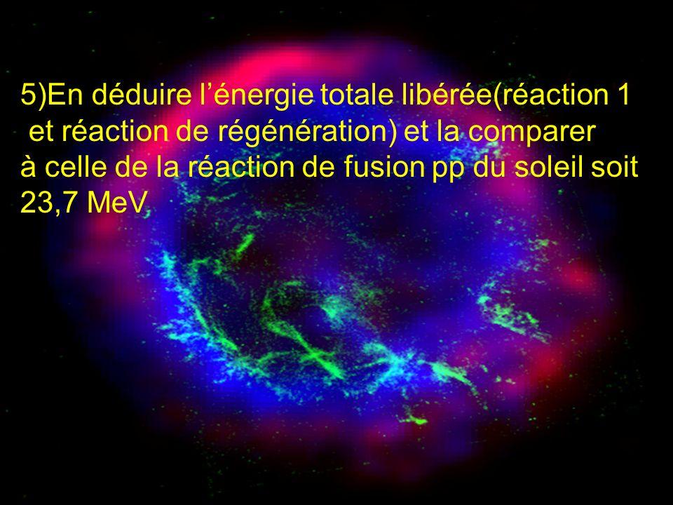 5) 5)En déduire lénergie totale libérée(réaction 1 et réaction de régénération) et la comparer à celle de la réaction de fusion pp du soleil soit 23,7