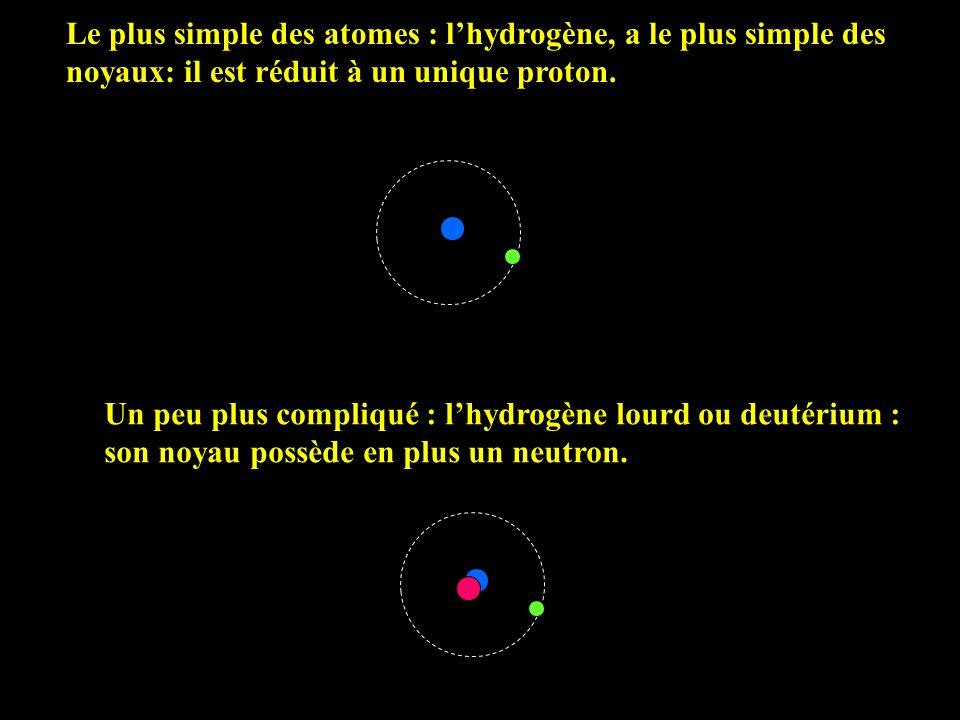 Le plus simple des atomes : lhydrogène, a le plus simple des noyaux: il est réduit à un unique proton. Un peu plus compliqué : lhydrogène lourd ou deu