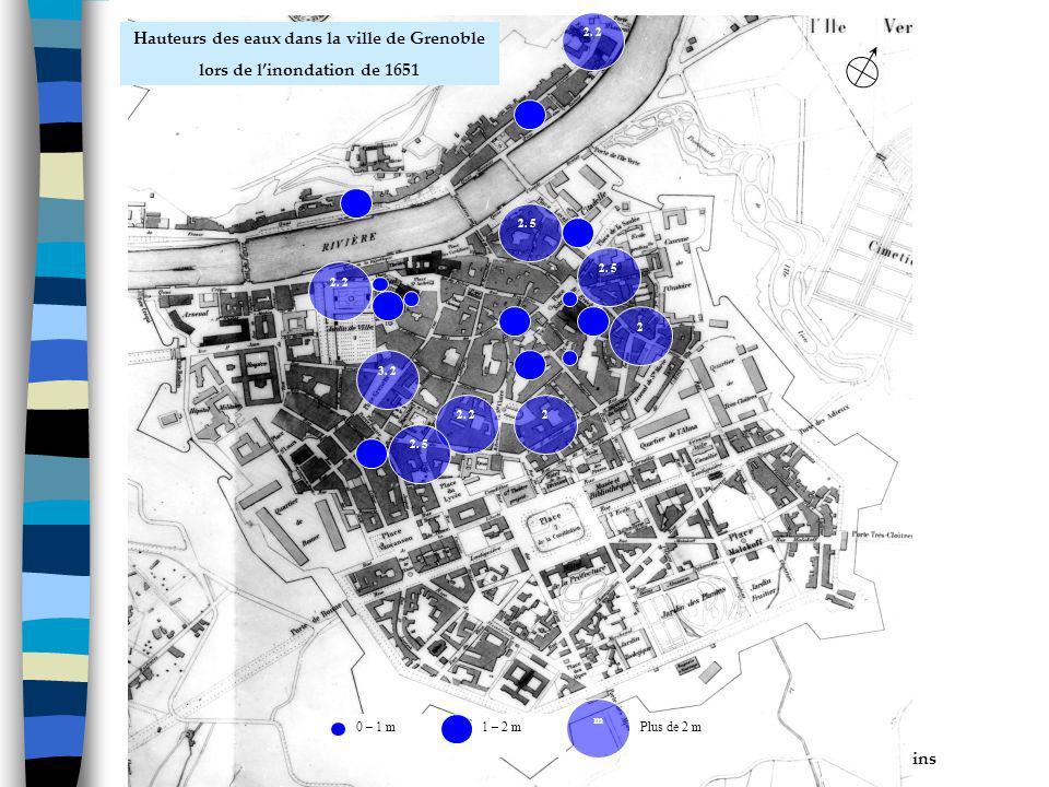 Les grandes inondations de lIsère à Grenoble : phénomènes naturels et événements humains ISERE 1859-2009 (5 novembre 1859) 2. 2 2. 5 22. 2 2. 5 3. 2 2