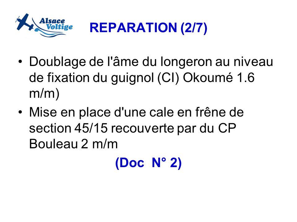 REPARATION (2/7) Doublage de l'âme du longeron au niveau de fixation du guignol (CI) Okoumé 1.6 m/m) Mise en place d'une cale en frêne de section 45/1