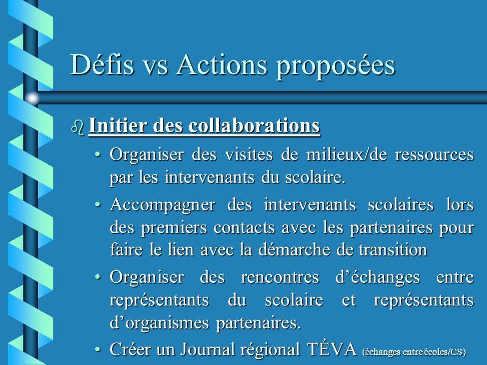 Défis vs Actions proposées b Initier des collaborations Organiser des visites de milieux/de ressources par les intervenants du scolaire.Organiser des visites de milieux/de ressources par les intervenants du scolaire.
