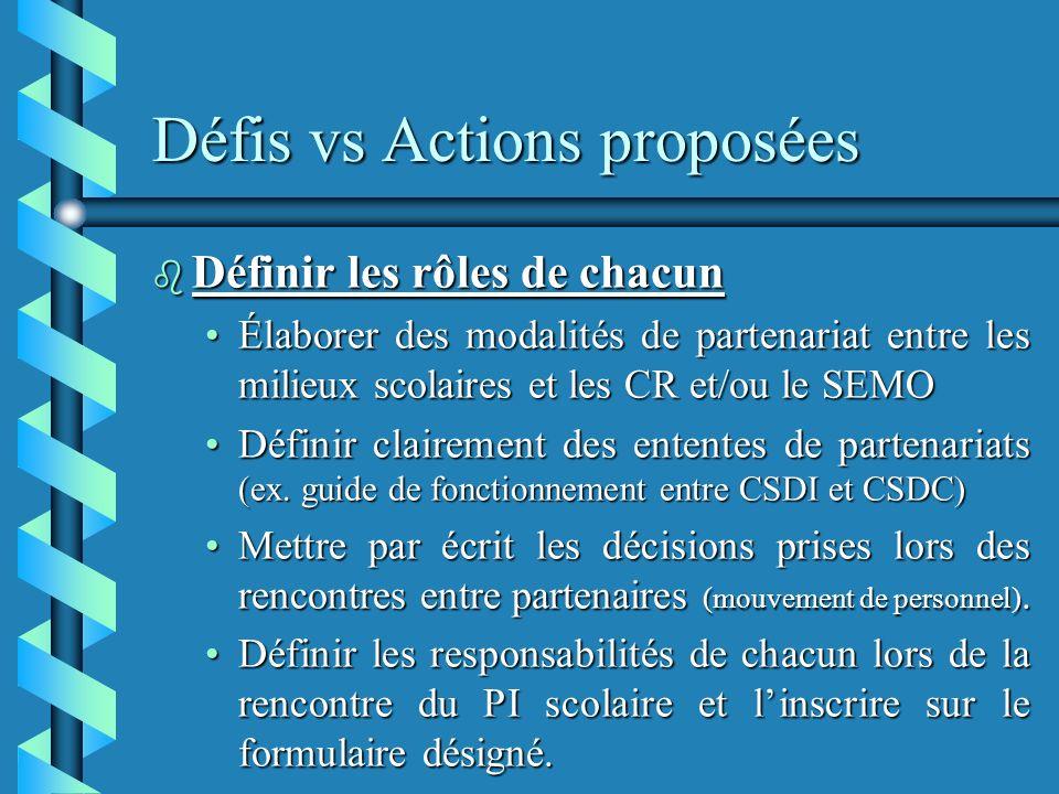 Défis vs Actions proposées b Définir les rôles de chacun Élaborer des modalités de partenariat entre les milieux scolaires et les CR et/ou le SEMOÉlaborer des modalités de partenariat entre les milieux scolaires et les CR et/ou le SEMO Définir clairement des ententes de partenariats (ex.