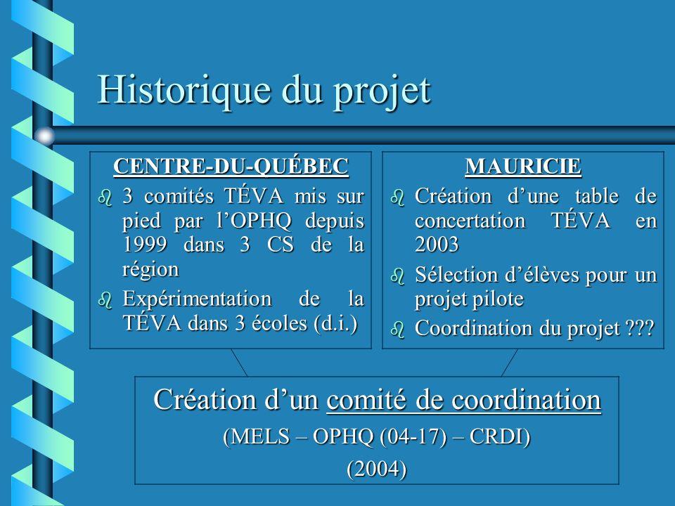 Historique du projet CENTRE-DU-QUÉBEC b 3 comités TÉVA mis sur pied par lOPHQ depuis 1999 dans 3 CS de la région b Expérimentation de la TÉVA dans 3 écoles (d.i.) MAURICIE b Création dune table de concertation TÉVA en 2003 b Sélection délèves pour un projet pilote b Coordination du projet .
