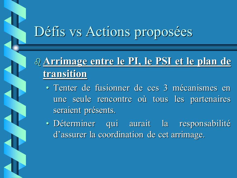 Défis vs Actions proposées b Arrimage entre le PI, le PSI et le plan de transition Tenter de fusionner de ces 3 mécanismes en une seule rencontre où tous les partenaires seraient présents.Tenter de fusionner de ces 3 mécanismes en une seule rencontre où tous les partenaires seraient présents.