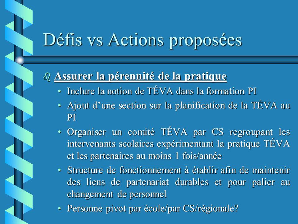 Défis vs Actions proposées b Assurer la pérennité de la pratique Inclure la notion de TÉVA dans la formation PIInclure la notion de TÉVA dans la formation PI Ajout dune section sur la planification de la TÉVA au PIAjout dune section sur la planification de la TÉVA au PI Organiser un comité TÉVA par CS regroupant les intervenants scolaires expérimentant la pratique TÉVA et les partenaires au moins 1 fois/annéeOrganiser un comité TÉVA par CS regroupant les intervenants scolaires expérimentant la pratique TÉVA et les partenaires au moins 1 fois/année Structure de fonctionnement à établir afin de maintenir des liens de partenariat durables et pour palier au changement de personnelStructure de fonctionnement à établir afin de maintenir des liens de partenariat durables et pour palier au changement de personnel Personne pivot par école/par CS/régionale Personne pivot par école/par CS/régionale