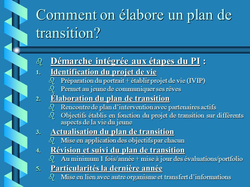 Comment on élabore un plan de transition. b Démarche intégrée aux étapes du PI : 1.