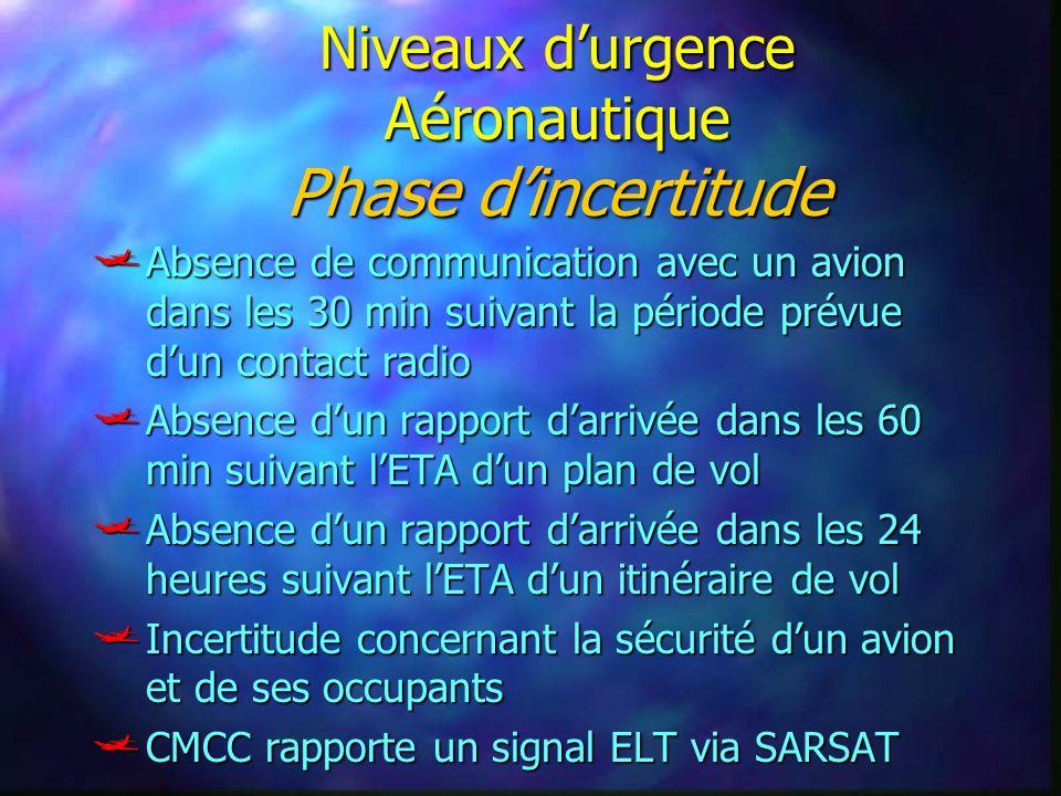 Niveaux durgence Aéronautique Phase dincertitude Absence de communication avec un avion dans les 30 min suivant la période prévue dun contact radio Ab
