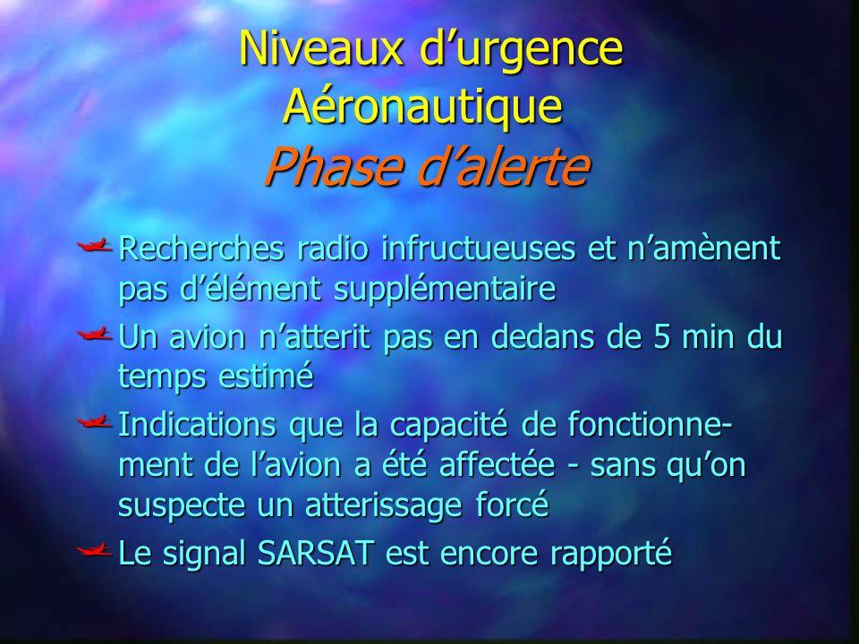 Niveaux durgence Aéronautique Phase dalerte Niveaux durgence Aéronautique Phase dalerte Recherches radio infructueuses et namènent pas délément supplé