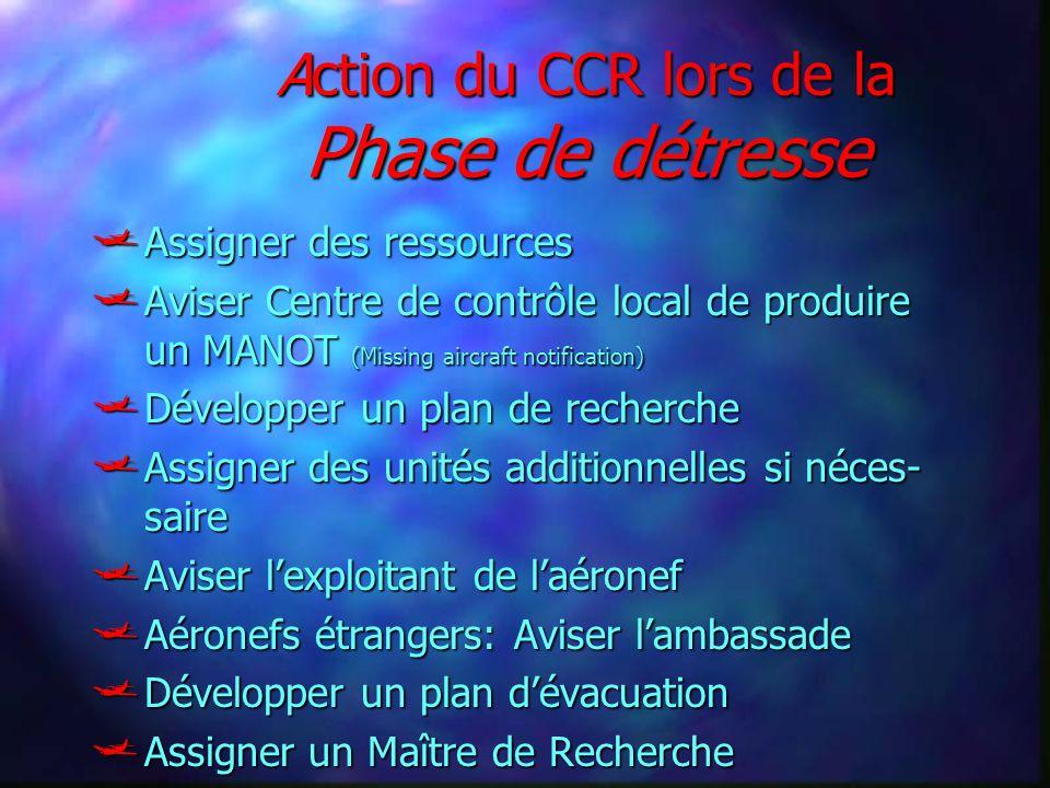 Action du CCR lors de la Phase de détresse Assigner des ressources Assigner des ressources Aviser Centre de contrôle local de produire un MANOT (Missi