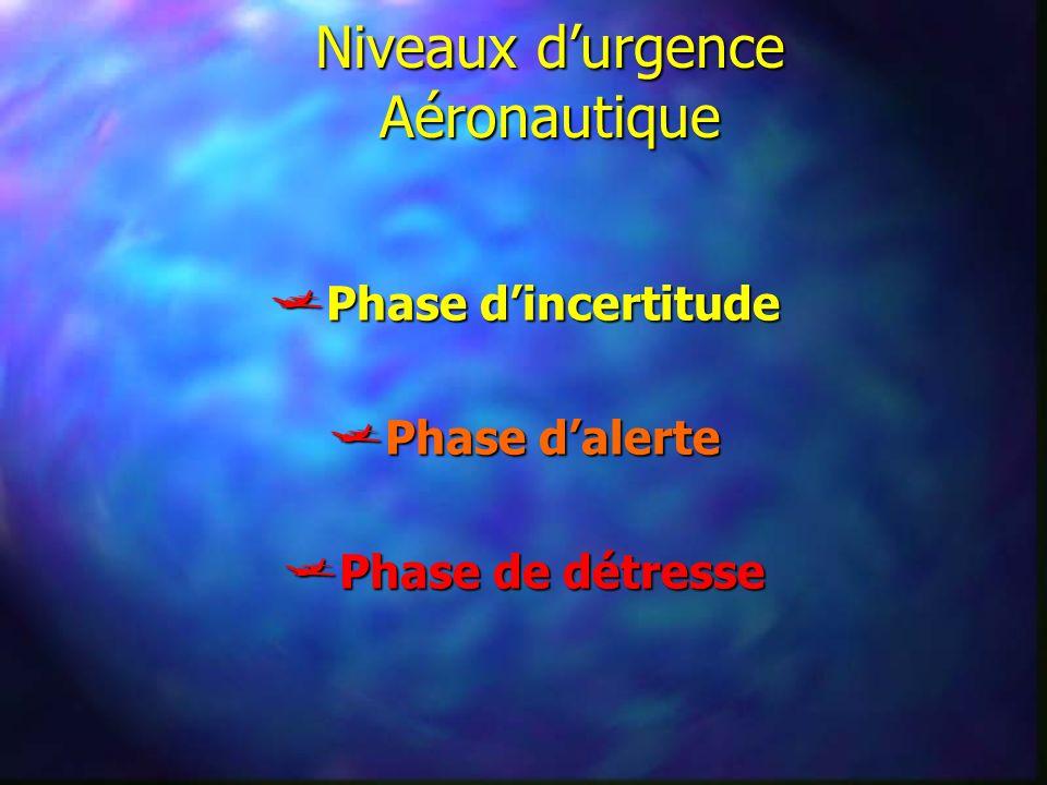 Niveaux durgence Aéronautique Phase dincertitude Phase dincertitude Phase dalerte Phase dalerte Phase de détresse Phase de détresse