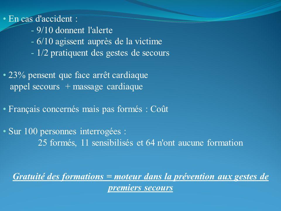 STATISTIQUES Chaque année, 10 000 vies pourraient être épargnées SOFRES Sept. 2000 : 93% des français jugent qu'il est important de se former aux prem