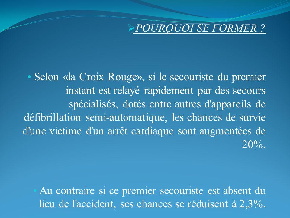 Art.R.4312-29 du décret n° 2004-802 du 29 juillet 2004 du C.S.P.