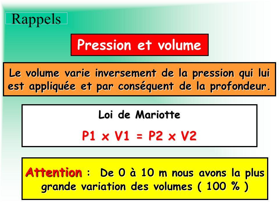 Rappels Pression et volume Le volume varie inversement de la pression qui lui est appliquée et par conséquent de la profondeur. Loi de Mariotte P1 x V