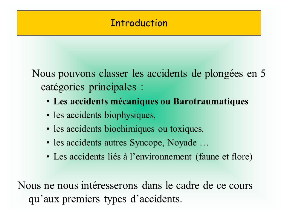 Nous pouvons classer les accidents de plongées en 5 catégories principales : Les accidents mécaniques ou Barotraumatiques les accidents biophysiques,