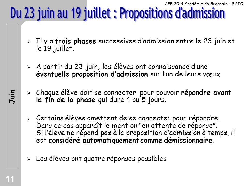 11 Il y a trois phases successives dadmission entre le 23 juin et le 19 juillet. A partir du 23 juin, les élèves ont connaissance dune éventuelle prop
