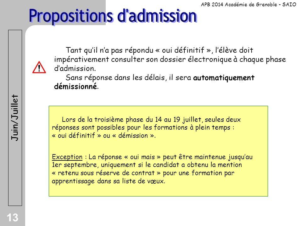 13 Juin/Juillet Tant quil na pas répondu « oui définitif », lélève doit impérativement consulter son dossier électronique à chaque phase dadmission. S