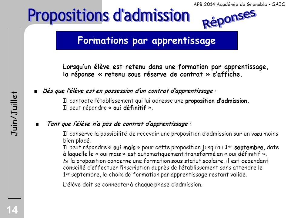 14 Juin/Juillet APB 2014 Académie de Grenoble - SAIO Formations par apprentissage Lorsquun élève est retenu dans une formation par apprentissage, la r
