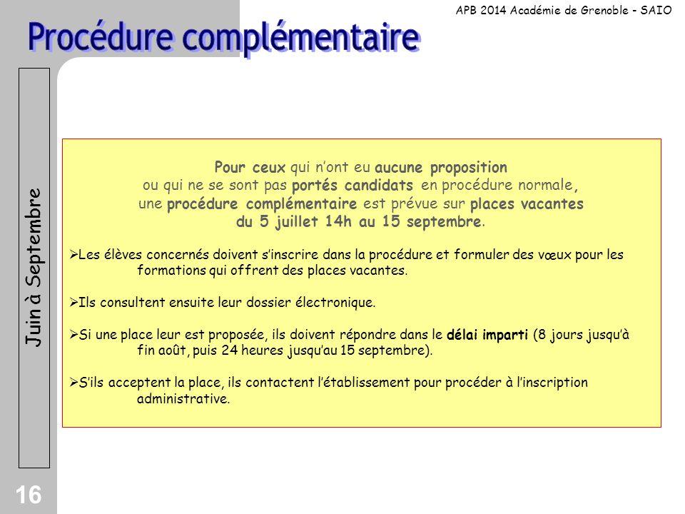 16 Juin à Septembre APB 2014 Académie de Grenoble - SAIO Pour ceux qui nont eu aucune proposition ou qui ne se sont pas portés candidats en procédure