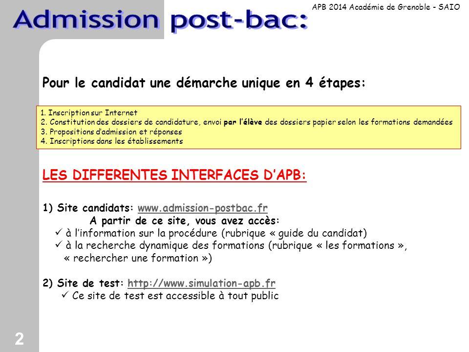 2 Pour le candidat une démarche unique en 4 étapes: LES DIFFERENTES INTERFACES DAPB: 1) Site candidats: www.admission-postbac.frwww.admission-postbac.