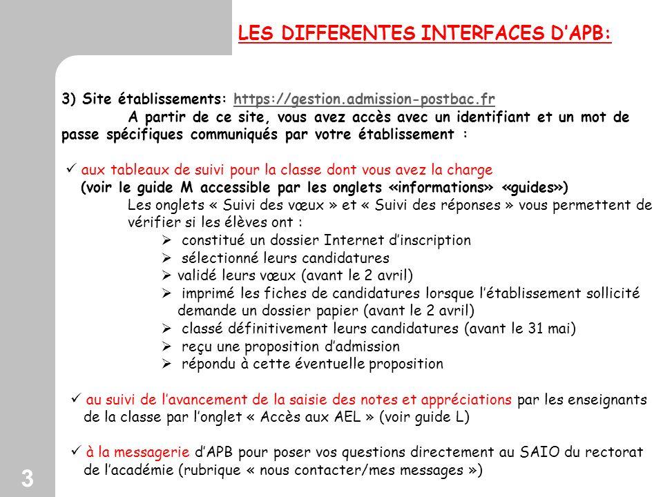 3 3) Site établissements: https://gestion.admission-postbac.frhttps://gestion.admission-postbac.fr A partir de ce site, vous avez accès avec un identi