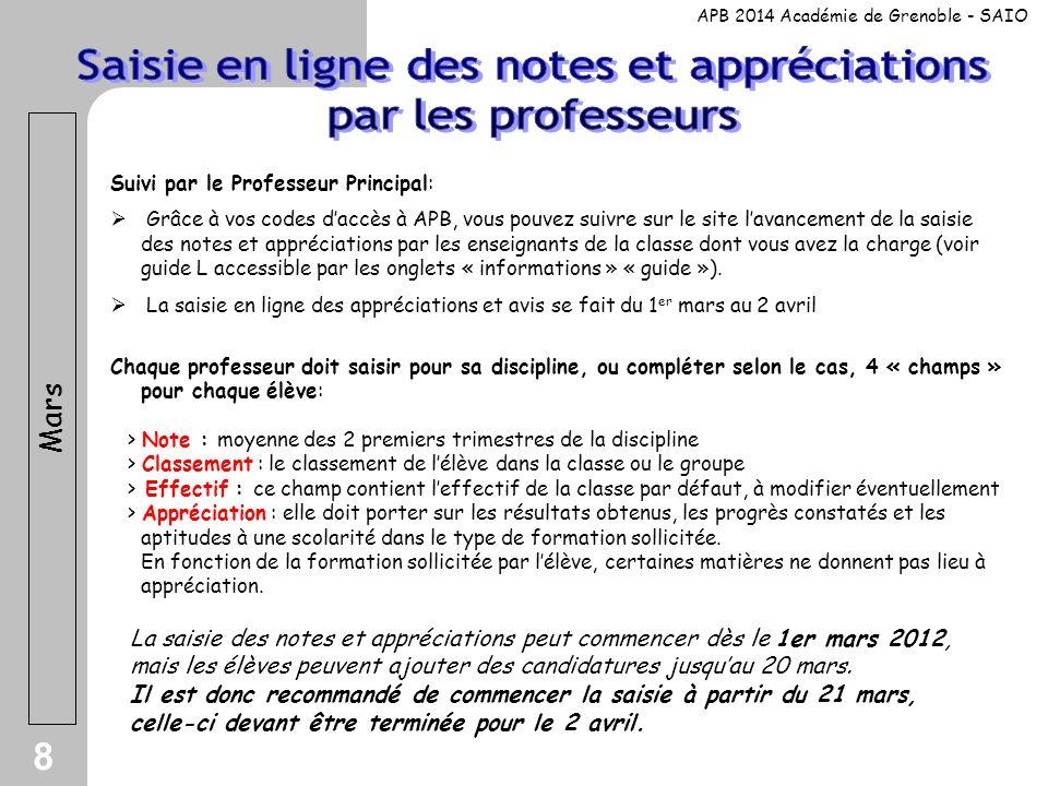 8 Suivi par le Professeur Principal: Grâce à vos codes daccès à APB, vous pouvez suivre sur le site lavancement de la saisie des notes et appréciation