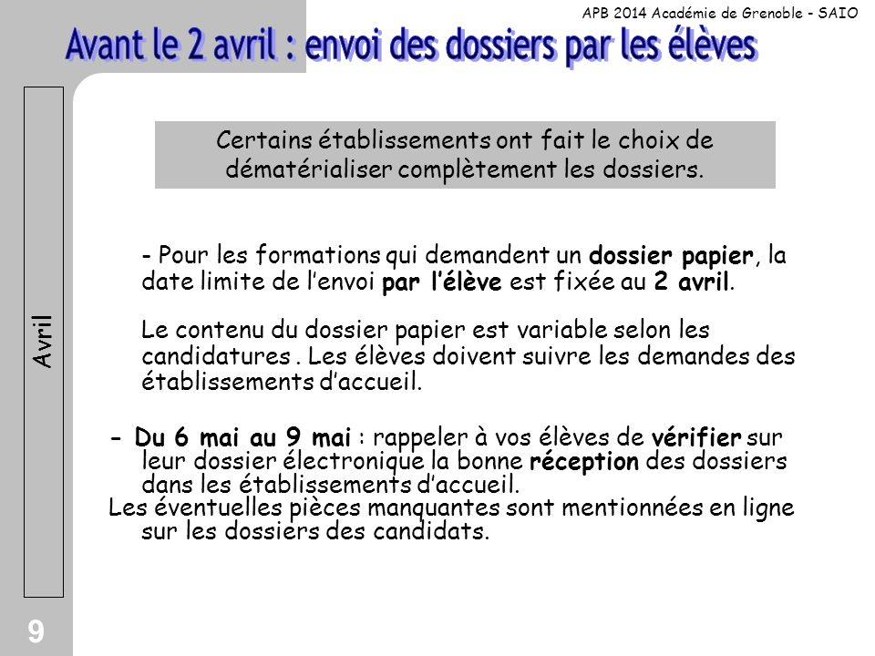 9 Avril - Pour les formations qui demandent un dossier papier, la date limite de lenvoi par lélève est fixée au 2 avril. Le contenu du dossier papier