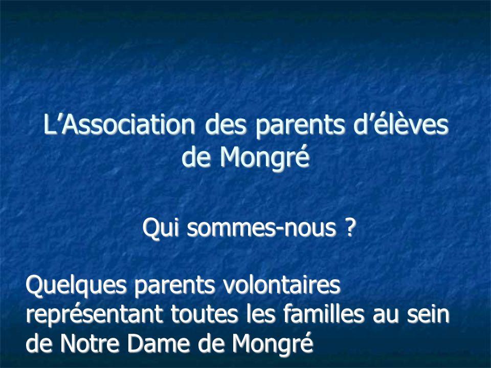 Nous représentons les parents : Nous représentons les parents : au sein de létablissement par le biais des au sein de létablissement par le biais des Parents correspondants Parents correspondants au conseil détablissement au conseil détablissement dans les instances départementale APEL du Rhône dans les instances départementale APEL du Rhône Nous accueillons les parents : Nous accueillons les parents : par des rendez-vous au local de lAPEL par des rendez-vous au local de lAPEL le jour de la rentrée par un pot daccueil le jour de la rentrée par un pot daccueil lors des « journées du patrimoine » lors des « journées du patrimoine » lors de la journée « portes ouvertes » lors de la journée « portes ouvertes » Que faisons-nous ?