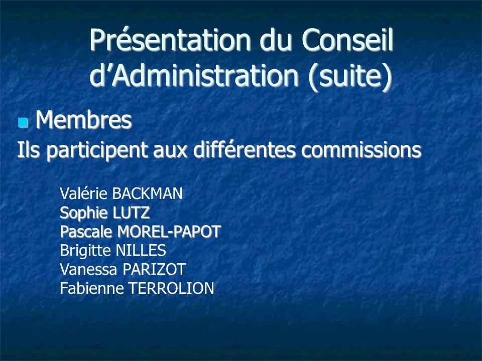 Commission Pastorale Responsable Isabelle BARROWCLIFF Projet pastoral Soutien financier lors du pèlerinage de LOURDES avec les « bobs verts »