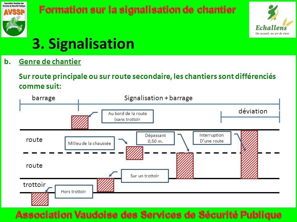 3. Signalisation b.Genre de chantier Sur route principale ou sur route secondaire, les chantiers sont différenciés comme suit: barrageSignalisation +