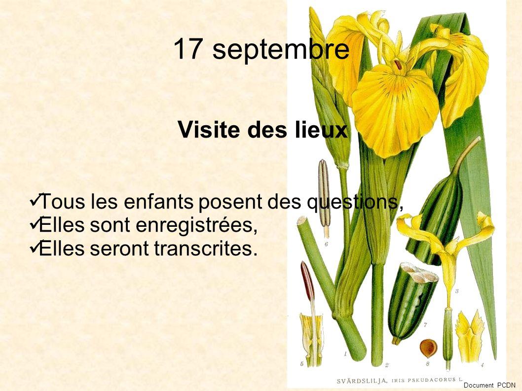 17 septembre Visite des lieux Tous les enfants posent des questions, Elles sont enregistrées, Elles seront transcrites.