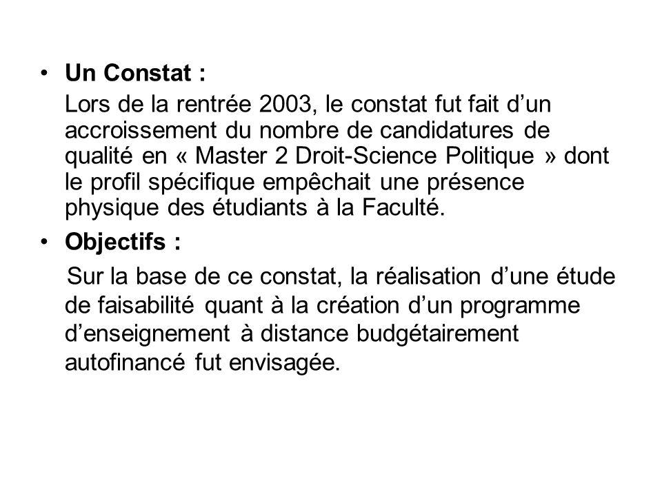 Etude de faisabilité externe: Un contexte général positif et à fort potentiel en 2004 –On comptait à lépoque plus de 400 formations en enseignement à distance regroupées dans plus de 36 universités en France.