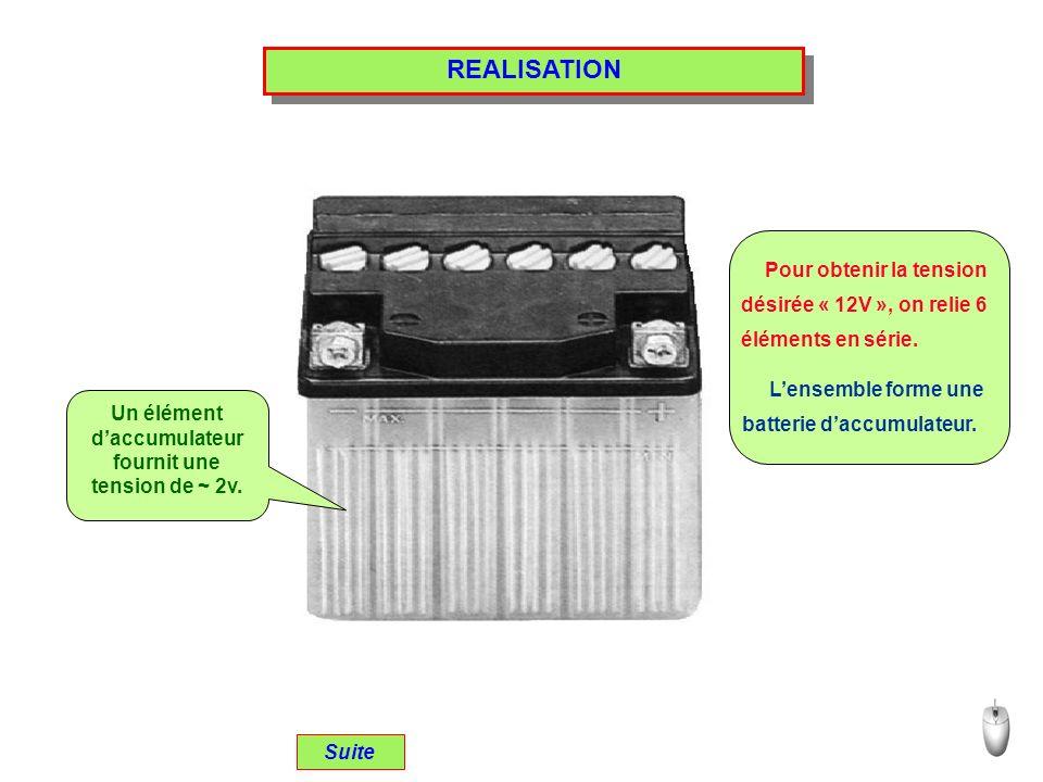 REALISATION Suite Un élément daccumulateur fournit une tension de ~ 2v. Pour obtenir la tension désirée « 12V », on relie 6 éléments en série. Lensemb